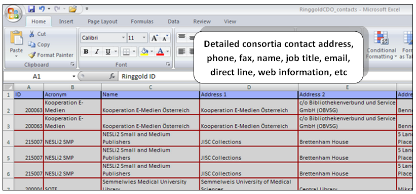 cdo-contacts-file