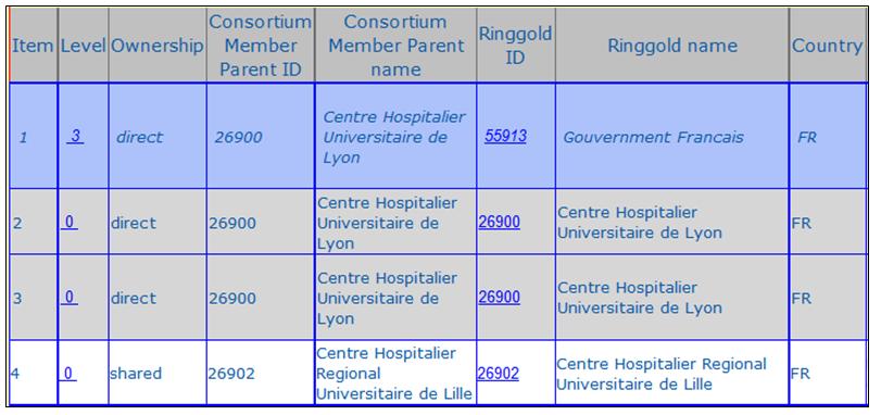 ido-consortia-report-detail_2