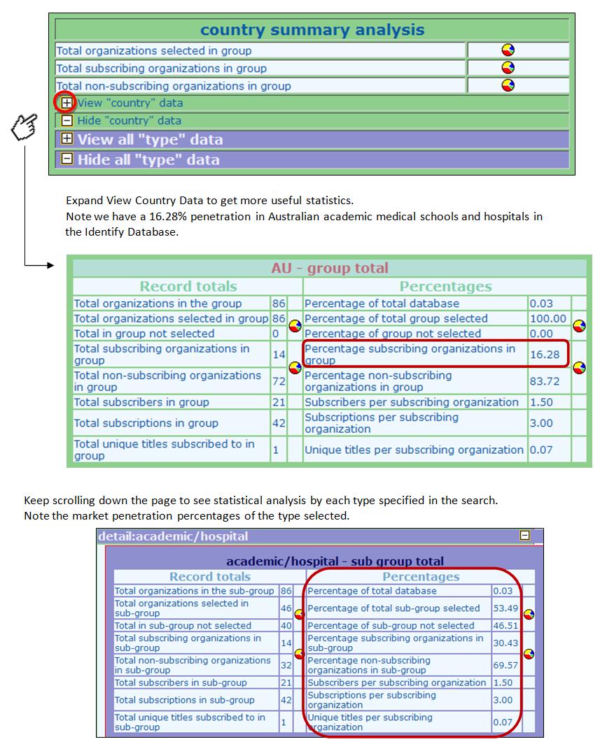 ido-standard-report-mp-summary-analysis